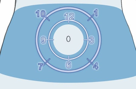 Clock Rotation Method